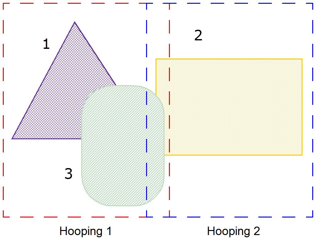 Producir diseños con encuadres múltiples - Digitizer V5